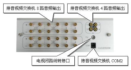 音视频接线盒接线示意图