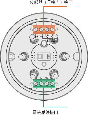 家电红外遥控信号接收和转发