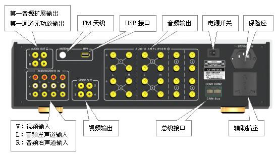 音视频交换机背面接线示意图
