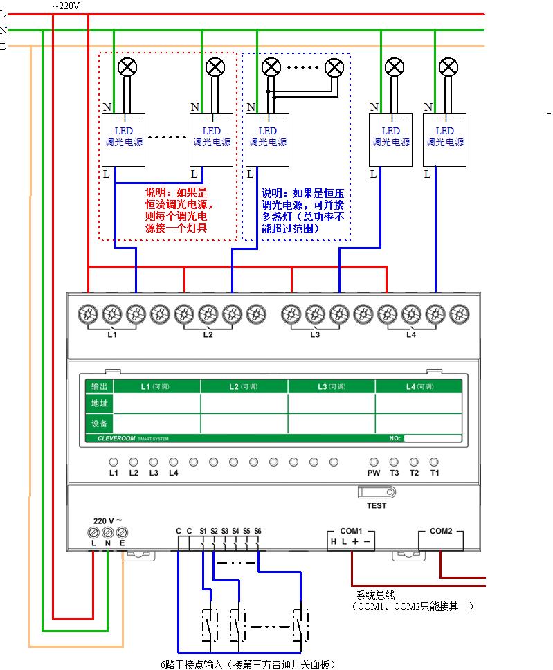 LED调光电源选配指导